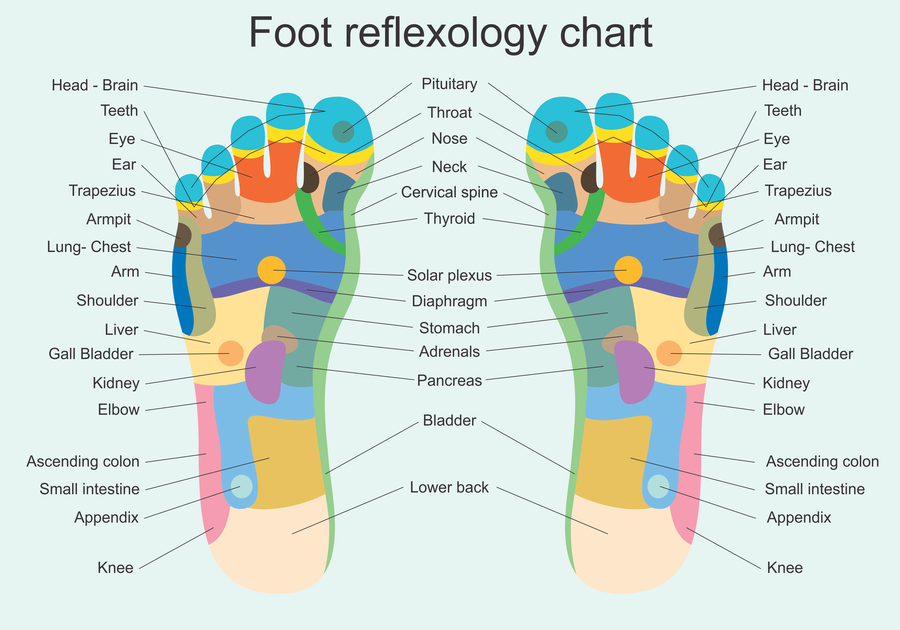 massage_your_feet_foot_massage_